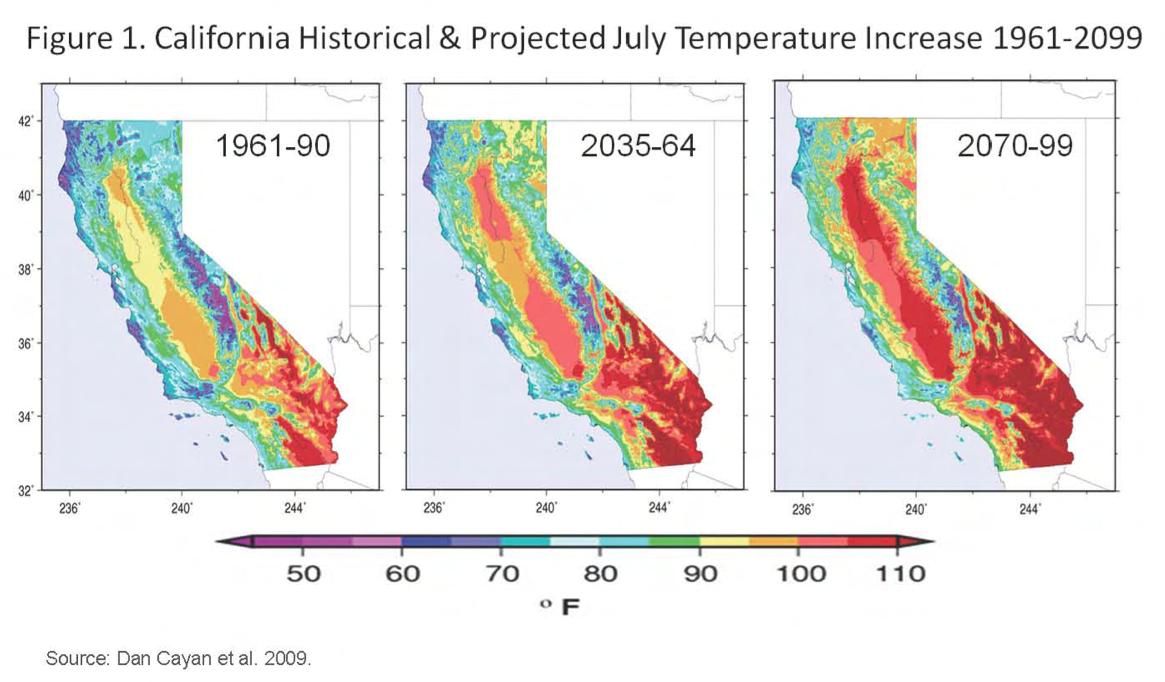 global warming in california
